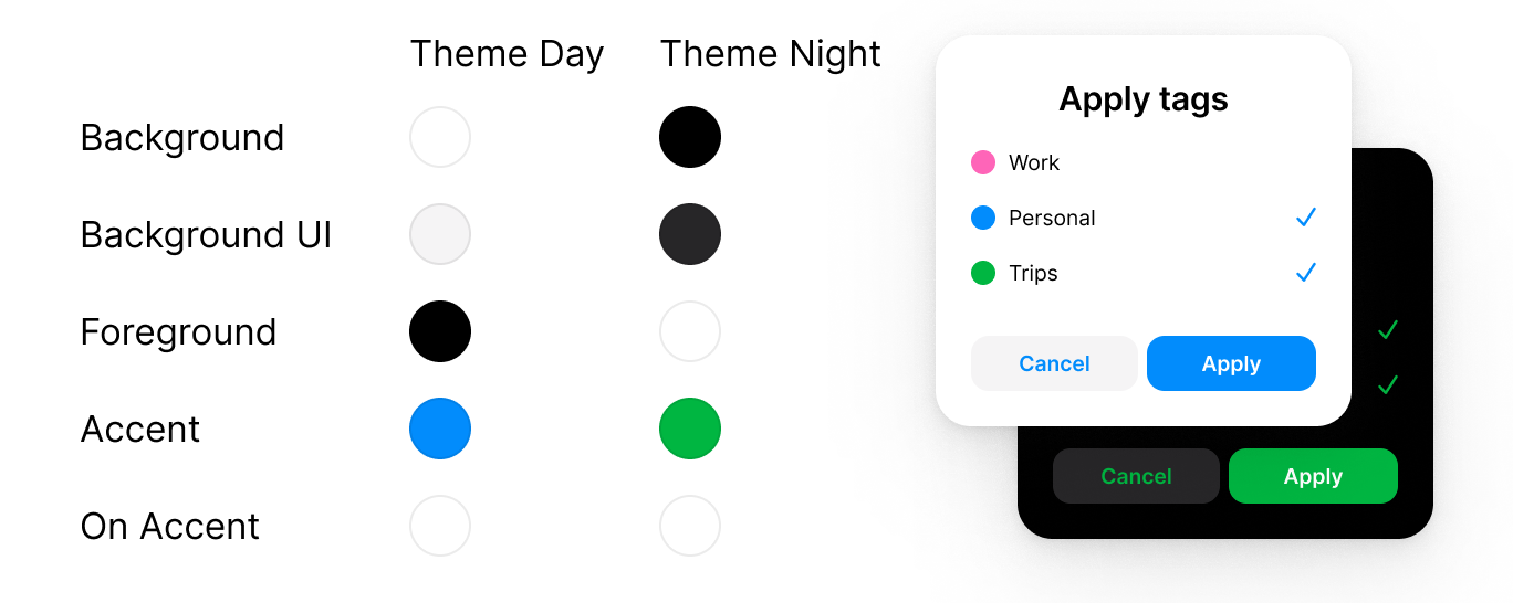 An example of a 'functional' naming of color styles in Figma