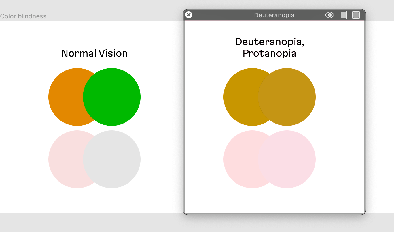 A color blindness example